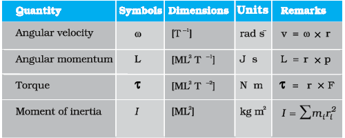 Summary_table